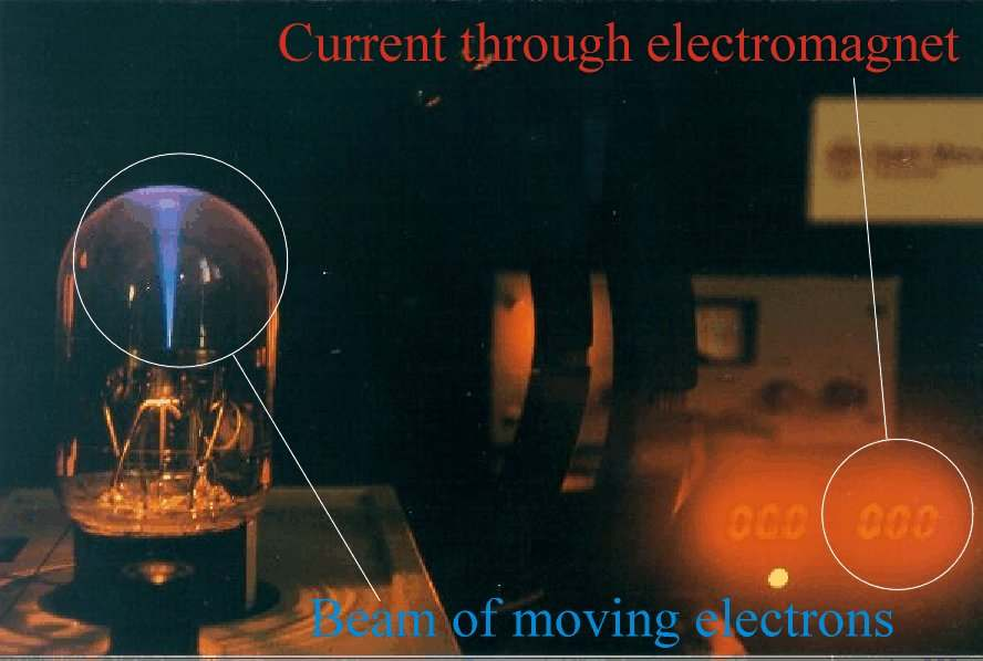 Electron Beam Experiment