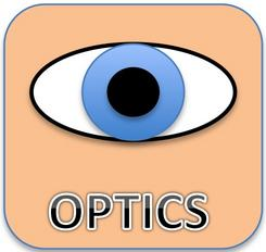 Optics Demos